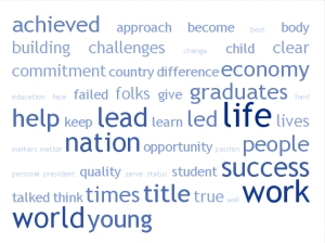 ObamaSpeech_ASUGrad09_WordCloud
